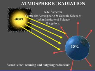 ATMOSPHERIC RADIATION S.K. Satheesh Centre for Atmospheric & Oceanic Sciences