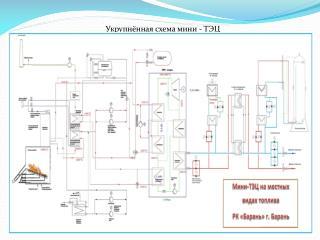 Укрупнённая схема мини - ТЭЦ