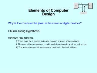 Elements of Computer Design