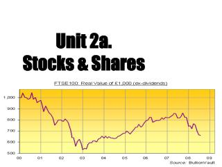 Unit 2a.  Stocks & Shares