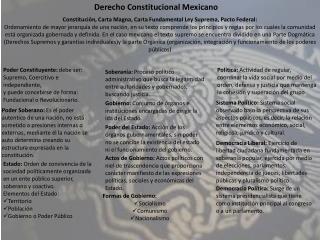 Constitución, Carta Magna, Carta Fundamental Ley Suprema, Pacto Federal: