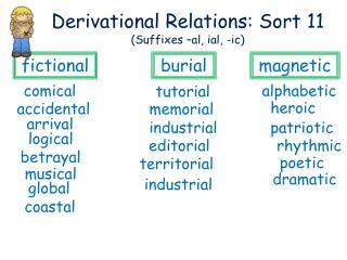 Derivational Relations: Sort 11  (Suffixes –al, ial, -ic)
