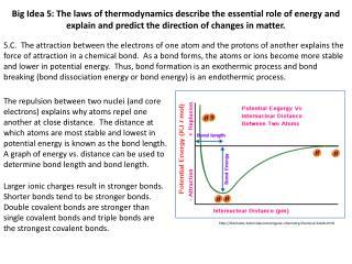 chemistry.tutorvista/organic-chemistry/chemical-bonds.html