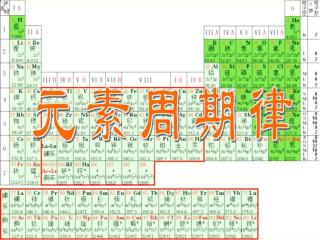 第二节 元素周期律