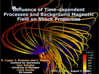 Influence of Time-dependent Processes and Background Magnetic Field on Shock Properties