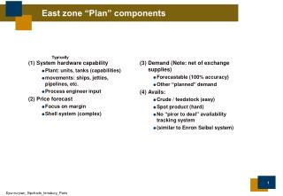 "East zone ""Plan"" components"