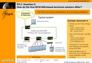 PS 2: Question 6 How do the first IEC61850-based technical solution differ?