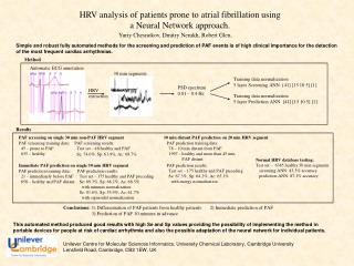 HRV analysis of patients prone to atrial fibrillation using  a Neural Network approach.