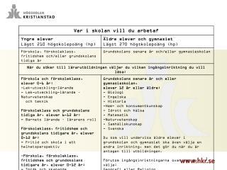 Information till studenterna i AU2 6 febr -08