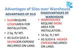 Advantages of Silos over Warehouse