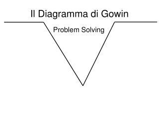 Il Diagramma di Gowin