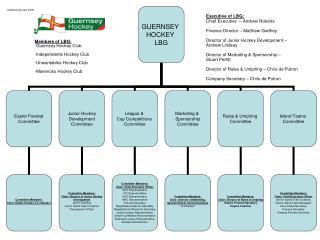 Members of LBG: Guernsey Hockey Club Independents Hockey Club Unwantables Hockey Club