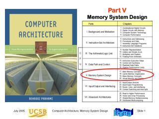 Part V Memory System Design