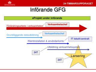 Införande GFG