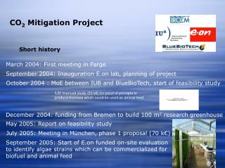 CO 2  Mitigation Project
