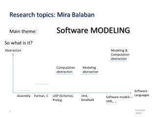 Research topics: Mira  Balaban