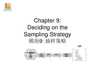 Chapter 9:  Deciding on the  Sampling Strategy  模块 9:  抽样策略
