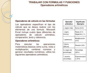 TRABAJAR CON FORMULAS Y FUNCIONES Operadores aritméticos