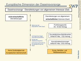 Europäische Dimension der Daseinsvorsorge