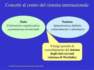 Concetti al centro del sistema internazionale