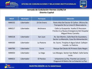 Jornada de  Cedulaci�n  Viernes  13/06/14 Distrito Capital