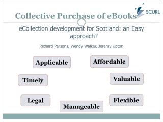 Collective Purchase of eBooks