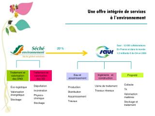 Une offre intégrée de services                                           à l'environnement