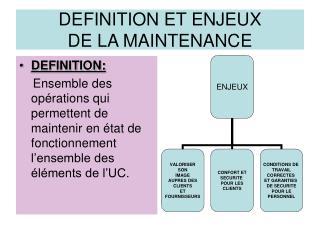 DEFINITION ET ENJEUX DE LA MAINTENANCE