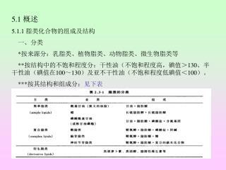 5.1  概述 5.1.1  脂类化合物的组成及结构     一、分类     *按来源分:乳脂类、植物脂类、动物脂类、微生物脂类等