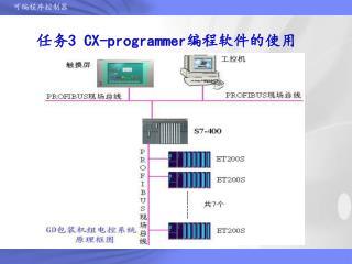任务 3 CX-programmer 编程软件的使用
