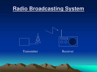 1  What are the features of AM Radio Broadcasting