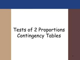 Tests of 2 Proportions Contingency Tables