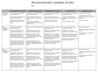 MEH Honors Essay Rubric - 5 paragraphs – Mr. Collins  Topic: