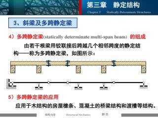 4 )多跨静定梁 (statically determinate multi-span beam) 的组成
