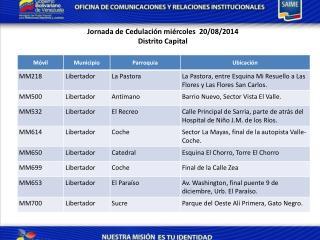 Jornada de Cedulación  miércoles   20/08/2014 Distrito  Capital