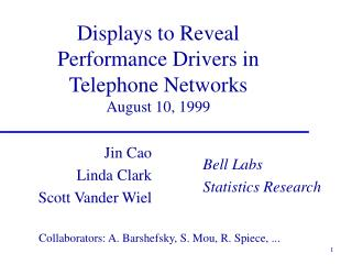 Displays to Reveal Performance Drivers in Telephone Networks August 10, 1999