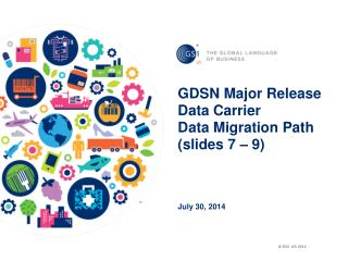 GDSN Major Release Data Carrier  Data Migration Path (slides 7 – 9)