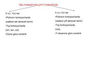TEK FONKSİYON-ÇİFT FONKSİYON