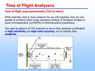 Time-of-flight mass spectrometry (TOF for short)