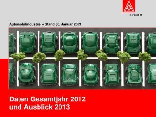 Automobilindustrie � Stand 30. Januar 2013