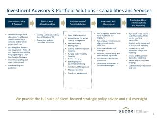 Investment Advisory & Portfolio Solutions - Capabilities  and  Services