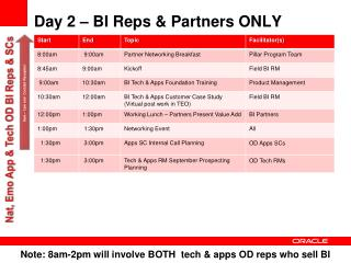 Day 2 � BI Reps & Partners ONLY