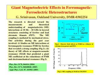 Phys. Rev. B 70, 064416 (2004) Phys. Rev. B 72, 060408(R) (2005)