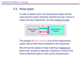5.2.	Noise types