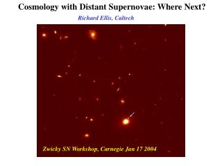 Cosmology with Distant Supernovae: Where Next?