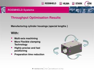 ROEMHELD Systems