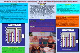 Affectionate Touching and Intentional Communication in 9, 12, and 18 Month-Old Deaf Infants with Deaf and Hearing Mother