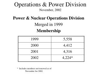 Operations & Power Division November, 2002