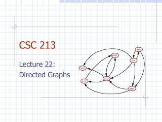 CSC 213