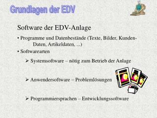 Software der EDV-Anlage